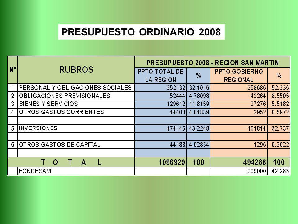 PRESUPUESTO ORDINARIO 2008