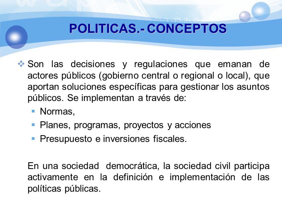 POLITICAS.- CONCEPTOS