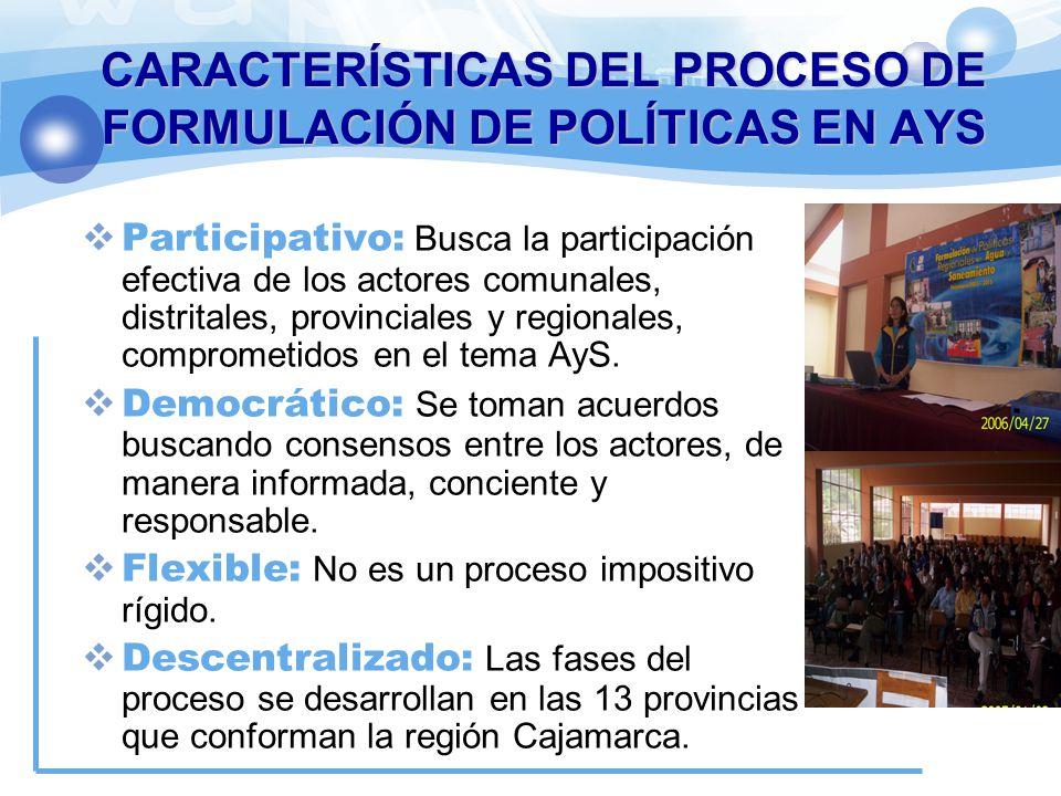 CARACTERÍSTICAS DEL PROCESO DE FORMULACIÓN DE POLÍTICAS EN AYS