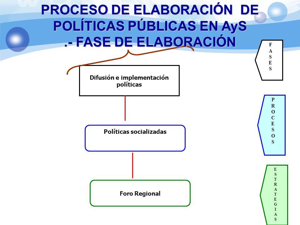 Difusión e implementación políticas Políticas socializadas