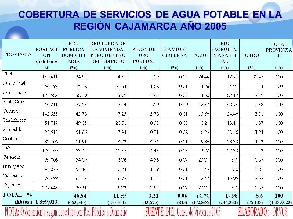 COBERTURA DE SERVICIOS DE AGUA POTABLE EN LA REGIÓN CAJAMARCA AÑO 2005