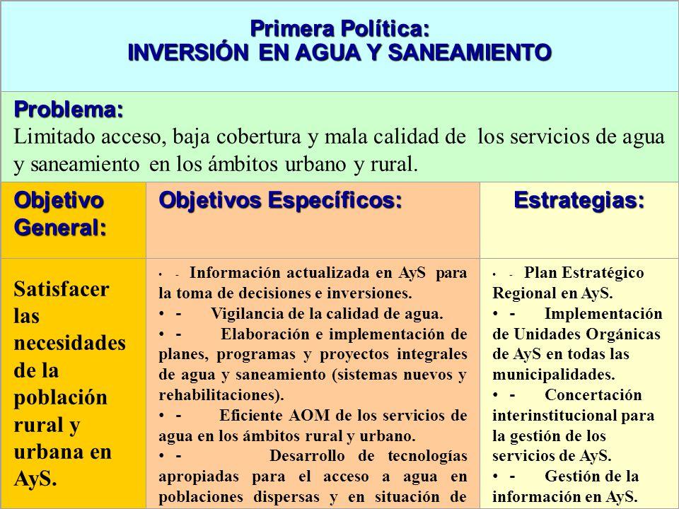 INVERSIÓN EN AGUA Y SANEAMIENTO