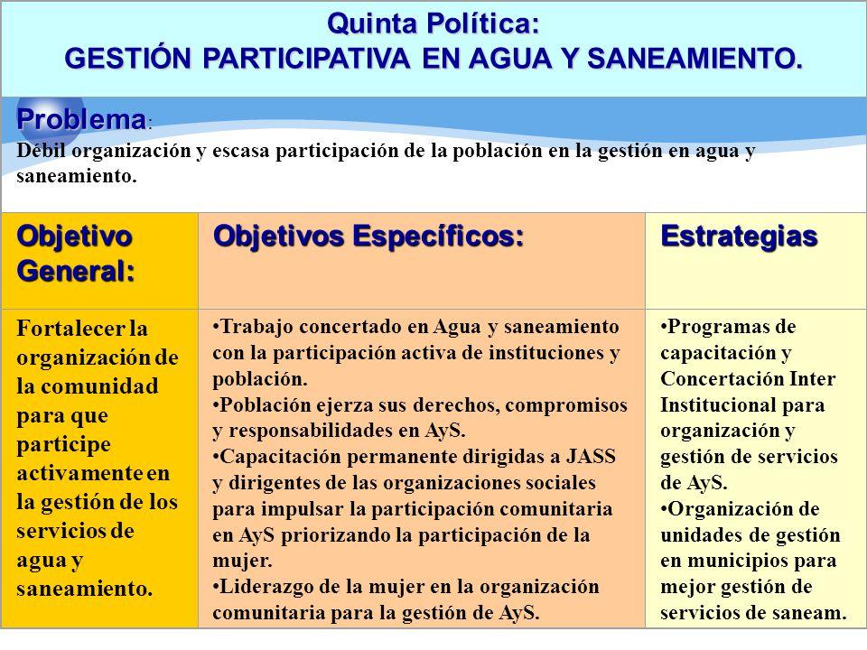 GESTIÓN PARTICIPATIVA EN AGUA Y SANEAMIENTO.