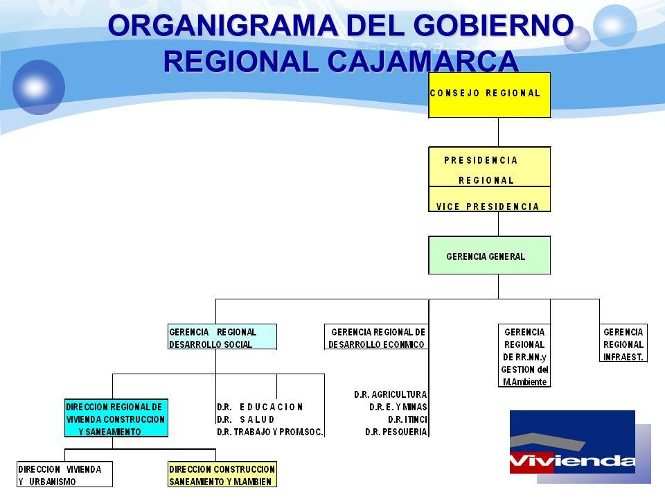 ORGANIGRAMA DEL GOBIERNO REGIONAL CAJAMARCA