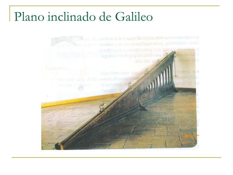 Plano inclinado de Galileo