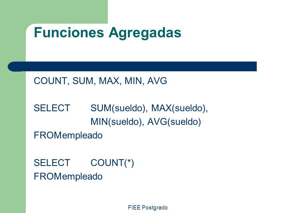 Funciones Agregadas COUNT, SUM, MAX, MIN, AVG