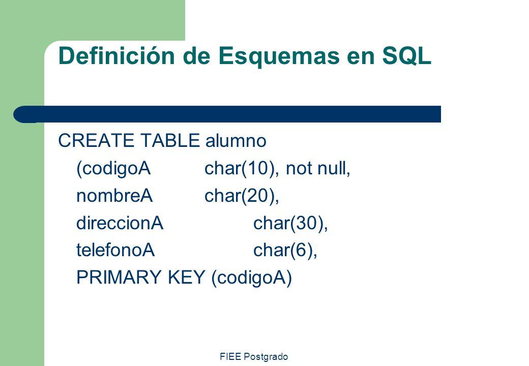 Definición de Esquemas en SQL