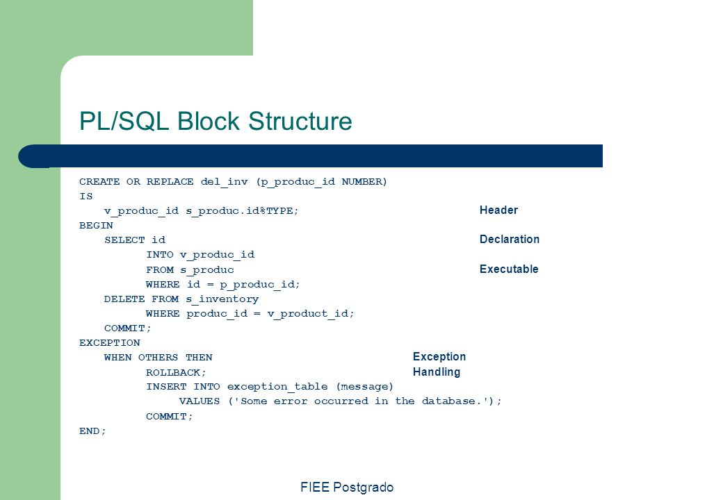 PL/SQL Block Structure