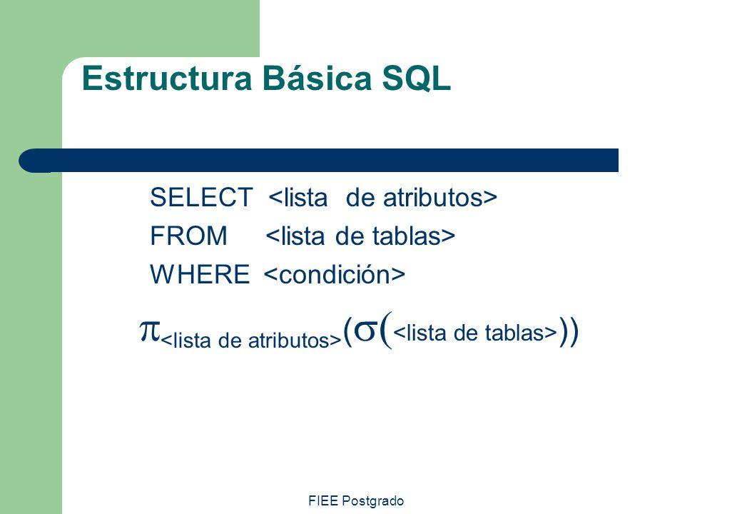 p<lista de atributos>(s(<lista de tablas>))