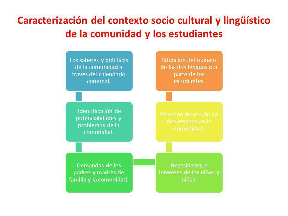 Caracterización del contexto socio cultural y lingüístico de la comunidad y los estudiantes