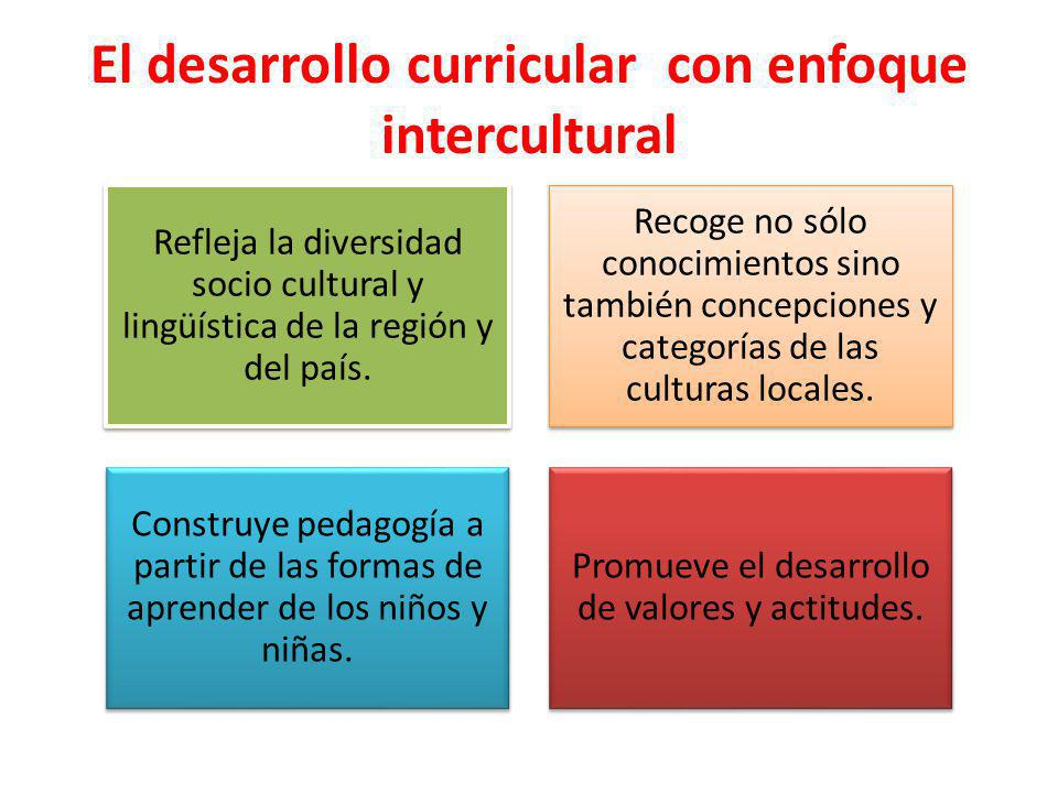 El desarrollo curricular con enfoque intercultural