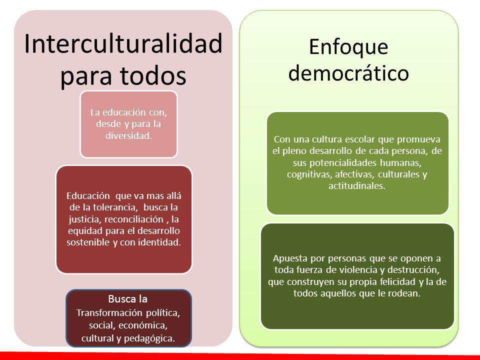 Interculturalidad para todos
