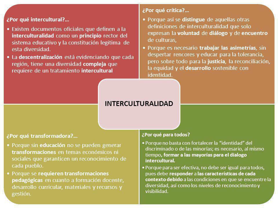 ¿Por qué intercultural …