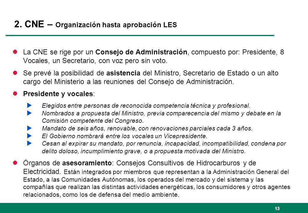 2. CNE – Organización hasta aprobación LES