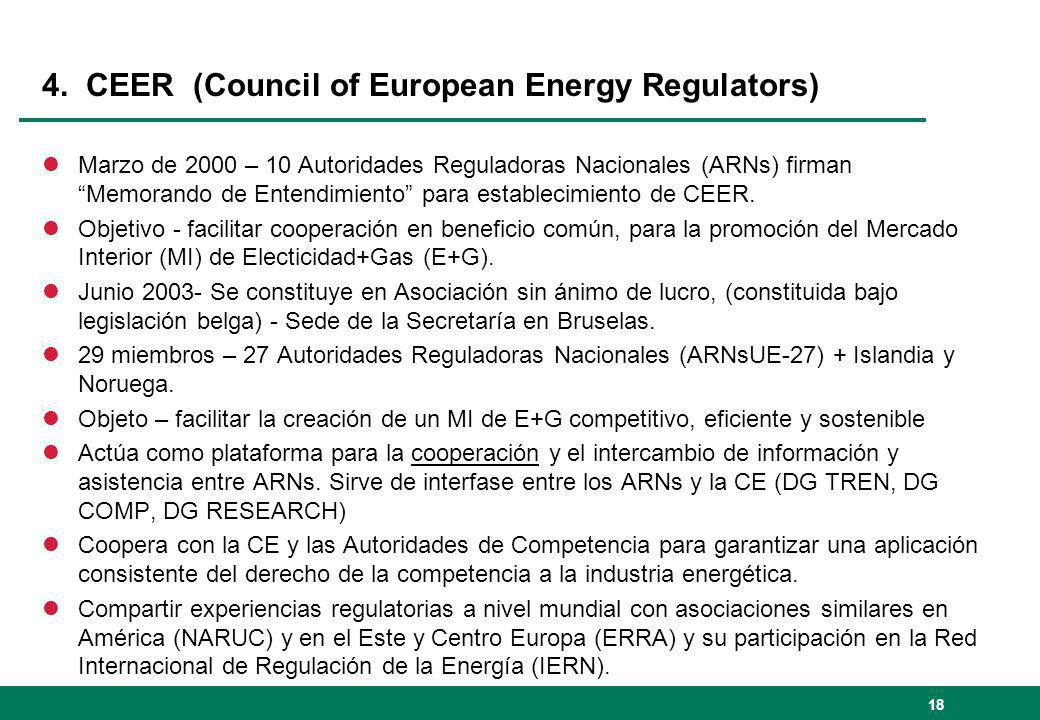 4. CEER (Council of European Energy Regulators)