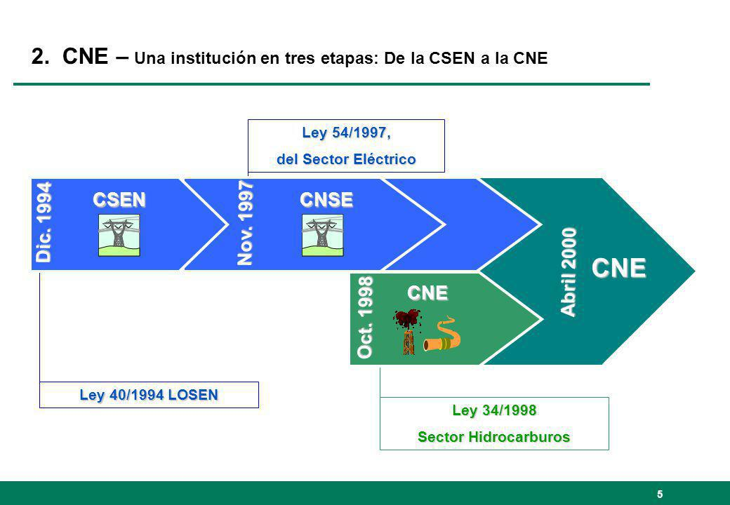 CNE 2. CNE – Una institución en tres etapas: De la CSEN a la CNE CSEN
