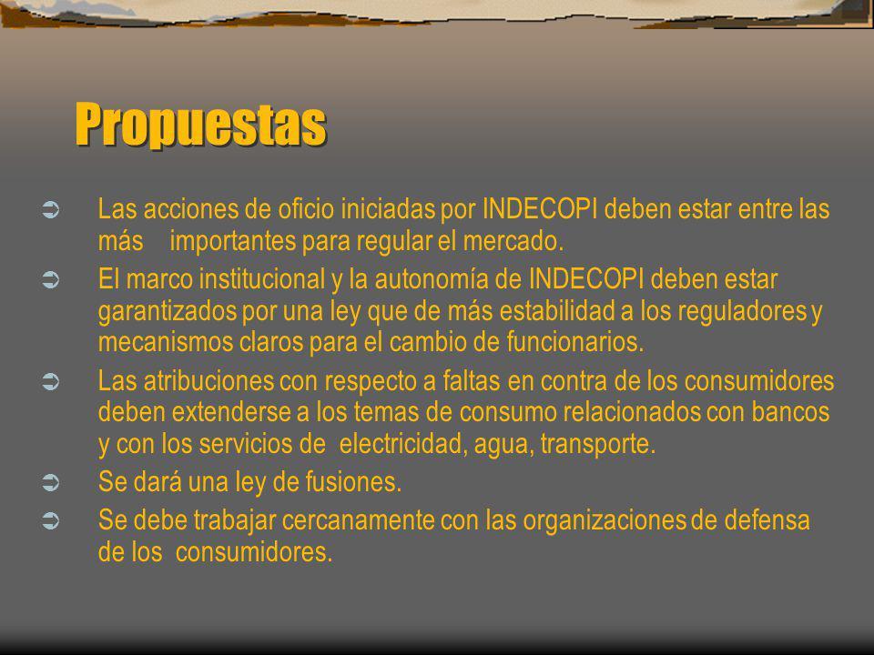 Propuestas Las acciones de oficio iniciadas por INDECOPI deben estar entre las más importantes para regular el mercado.
