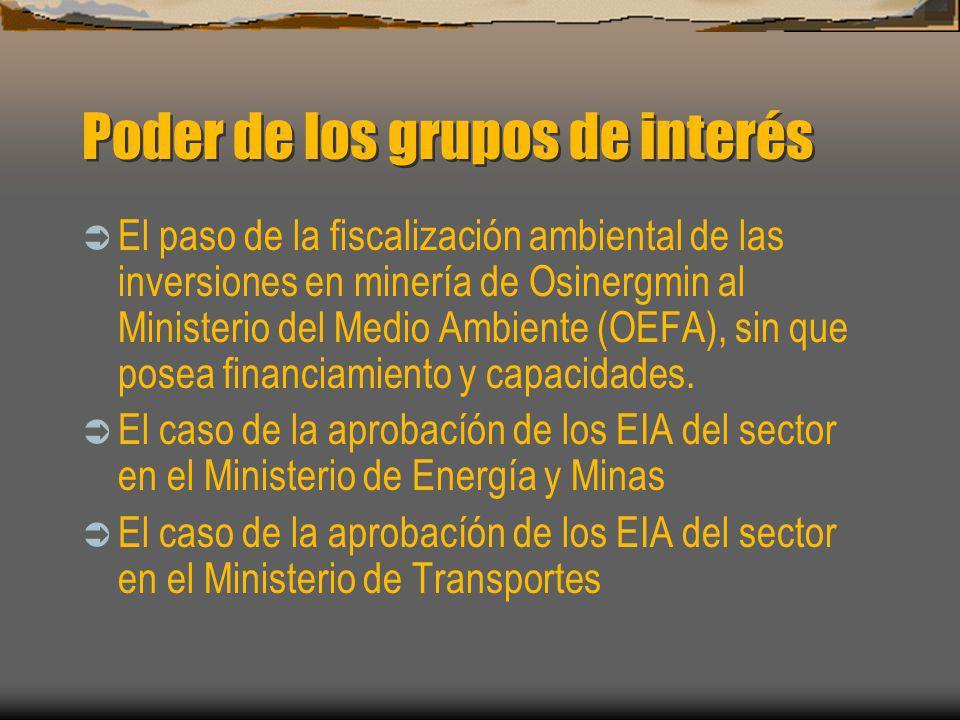 Poder de los grupos de interés