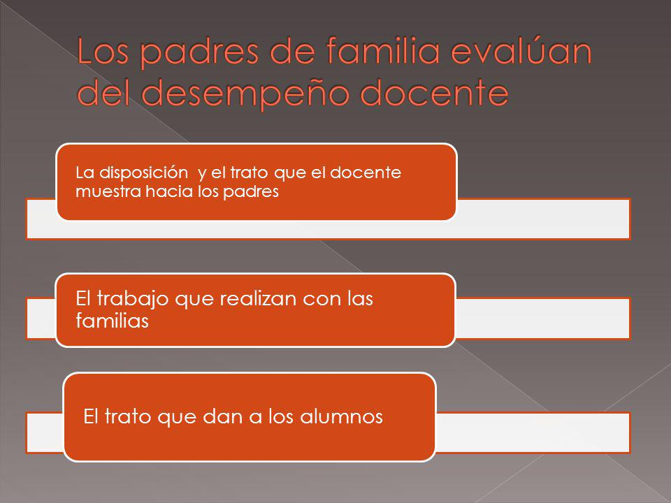 Los padres de familia evalúan del desempeño docente