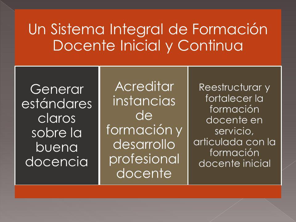 Un Sistema Integral de Formación Docente Inicial y Continua