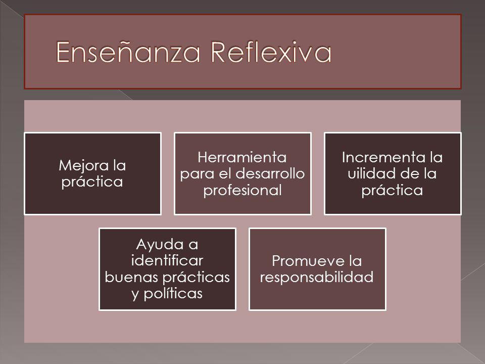 Enseñanza Reflexiva Mejora la práctica