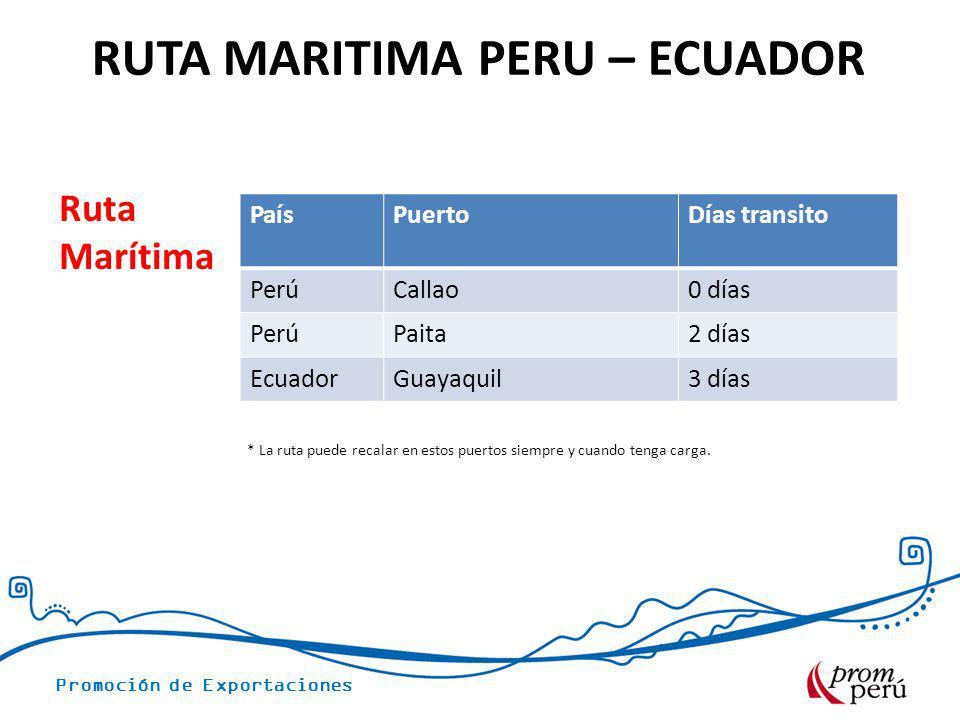 RUTA MARITIMA PERU – ECUADOR