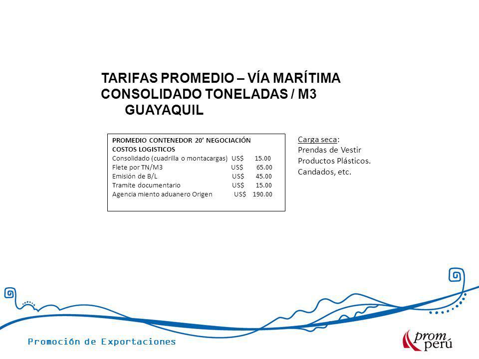 TARIFAS PROMEDIO – VÍA MARÍTIMA CONSOLIDADO TONELADAS / M3 GUAYAQUIL