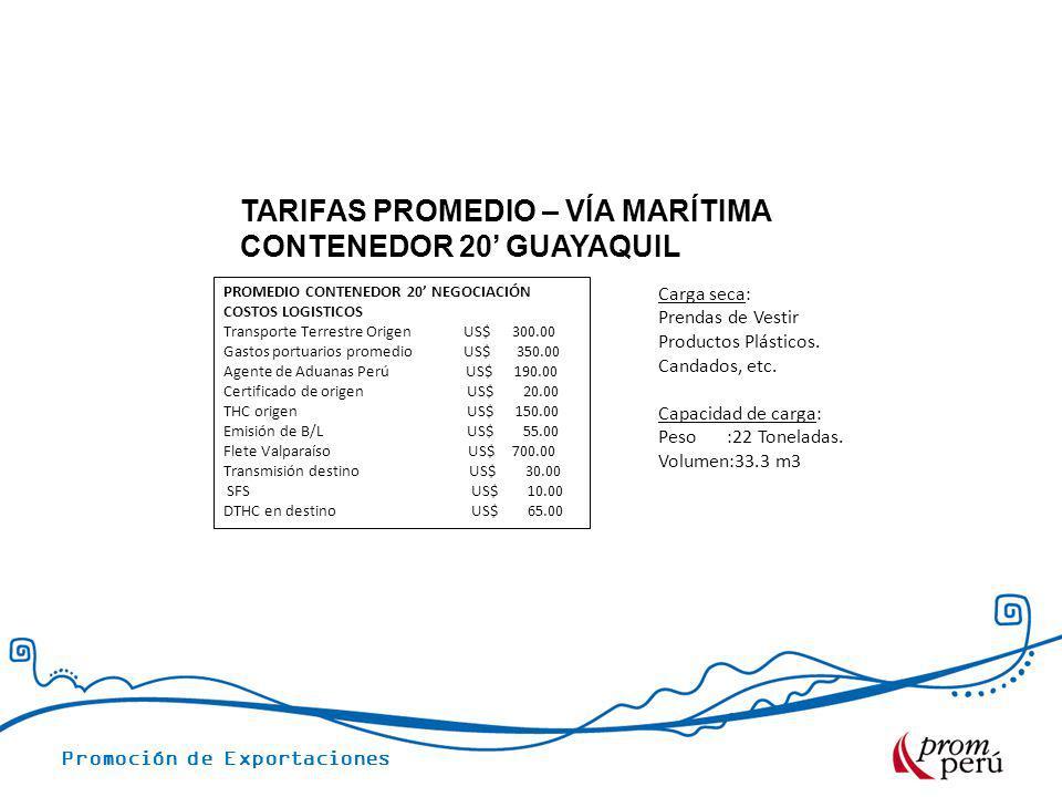 TARIFAS PROMEDIO – VÍA MARÍTIMA CONTENEDOR 20' GUAYAQUIL