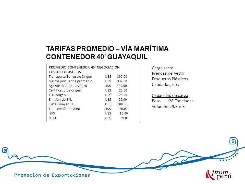 TARIFAS PROMEDIO – VÍA MARÍTIMA CONTENEDOR 40' GUAYAQUIL