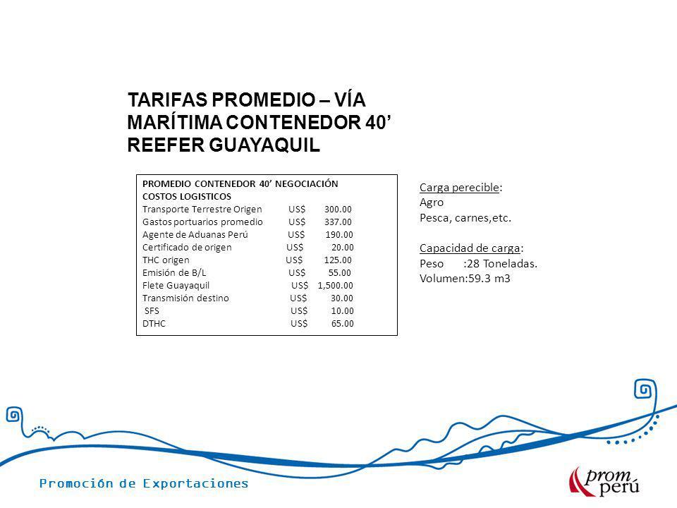 TARIFAS PROMEDIO – VÍA MARÍTIMA CONTENEDOR 40' REEFER GUAYAQUIL