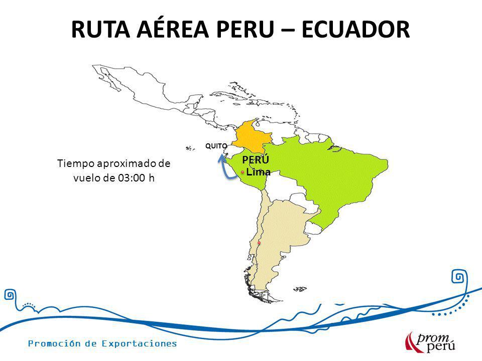 RUTA AÉREA PERU – ECUADOR