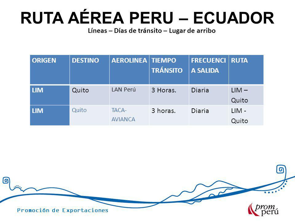 RUTA AÉREA PERU – ECUADOR Líneas – Días de tránsito – Lugar de arribo