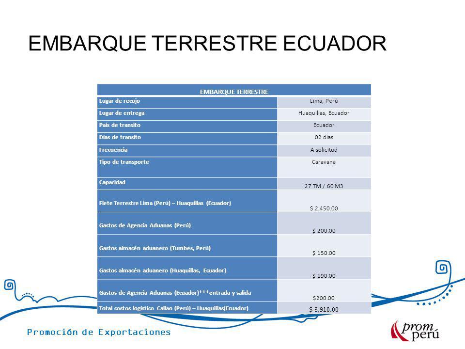 EMBARQUE TERRESTRE ECUADOR
