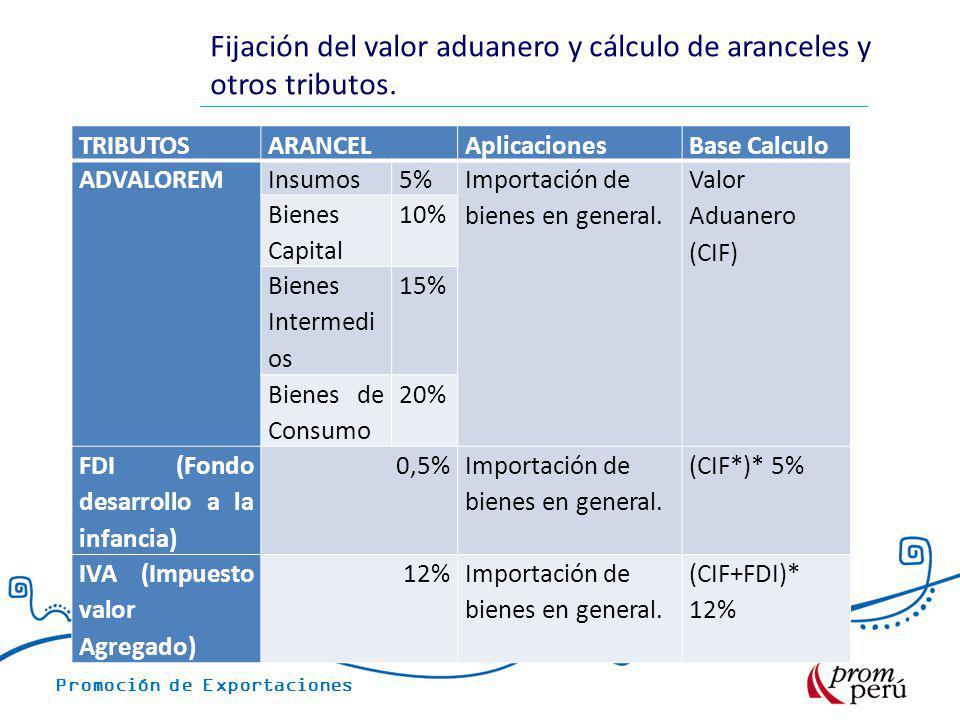 Fijación del valor aduanero y cálculo de aranceles y otros tributos.