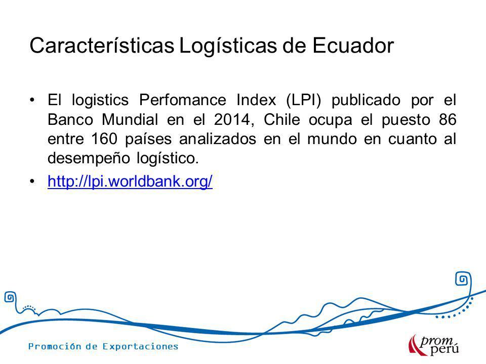 Características Logísticas de Ecuador
