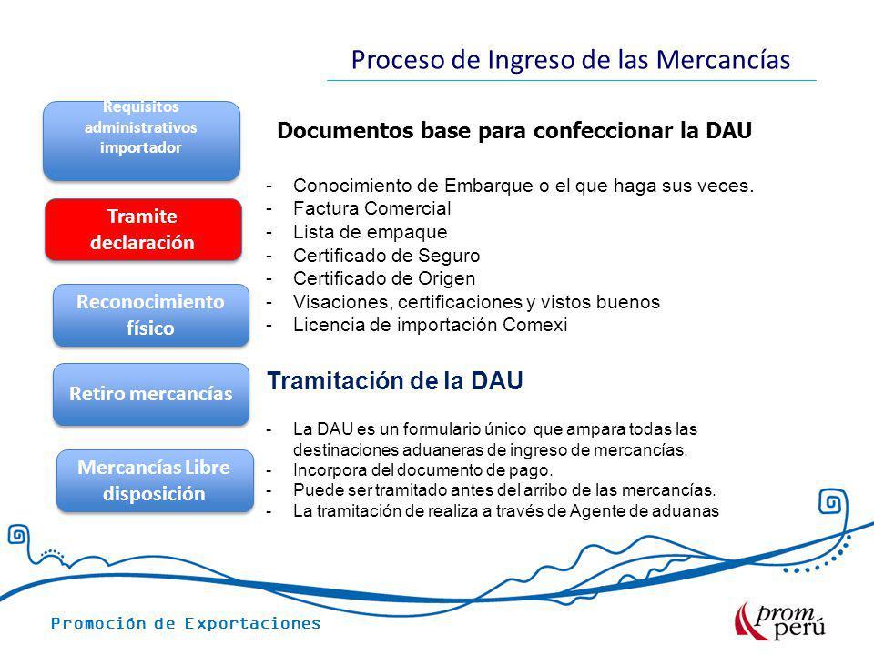 Documentos base para confeccionar la DAU