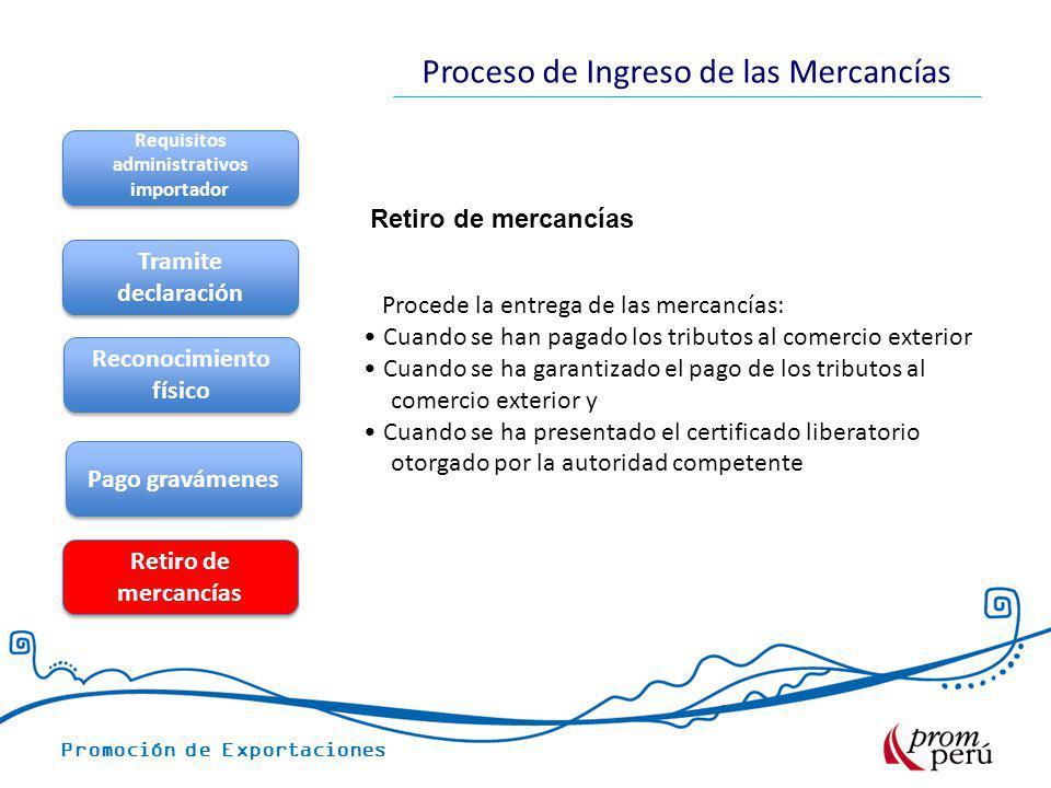 Requisitos administrativos importador Reconocimiento físico