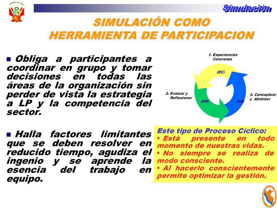 HERRAMIENTA DE PARTICIPACION