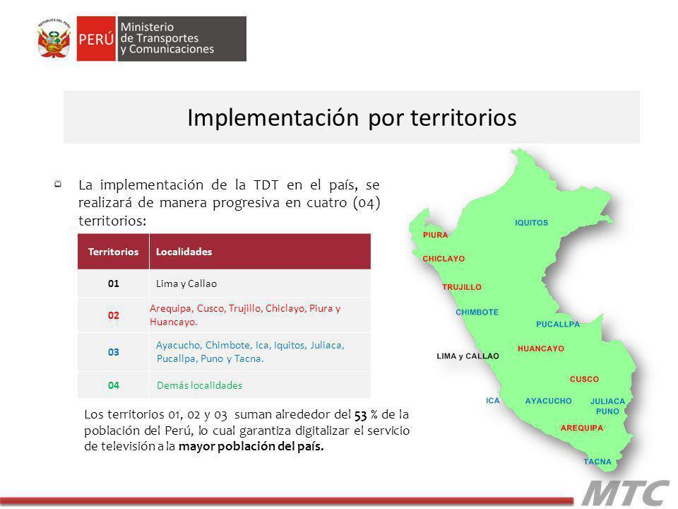 Implementación por territorios