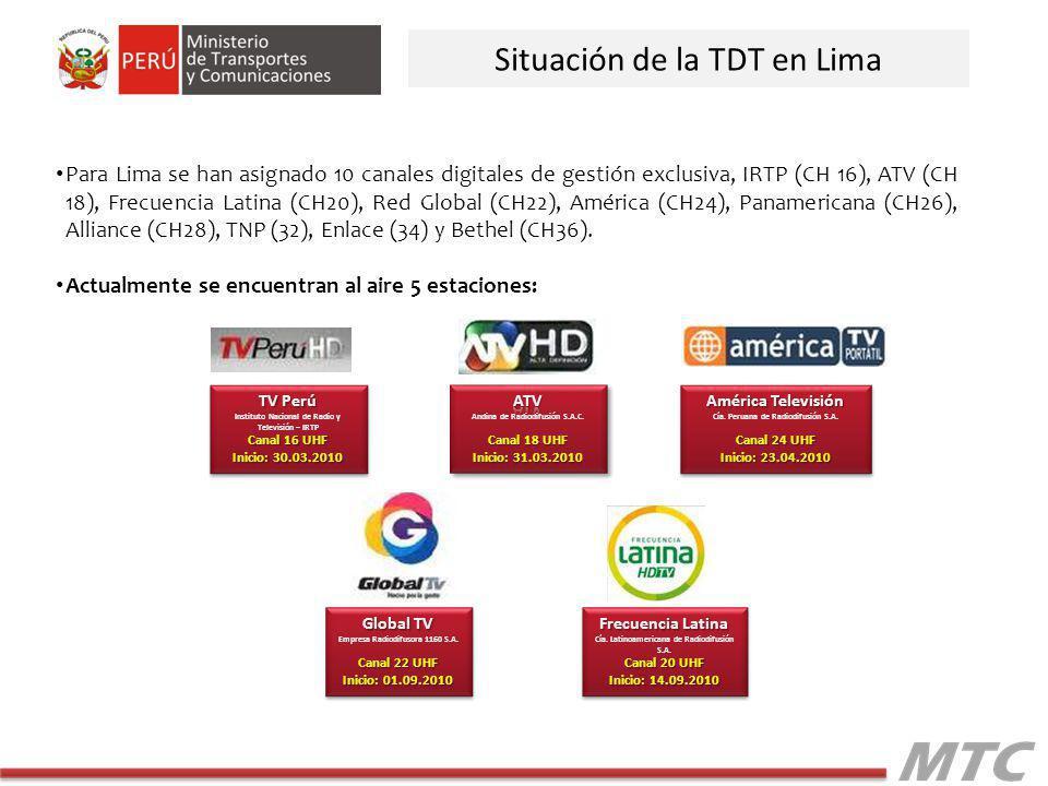 Situación de la TDT en Lima