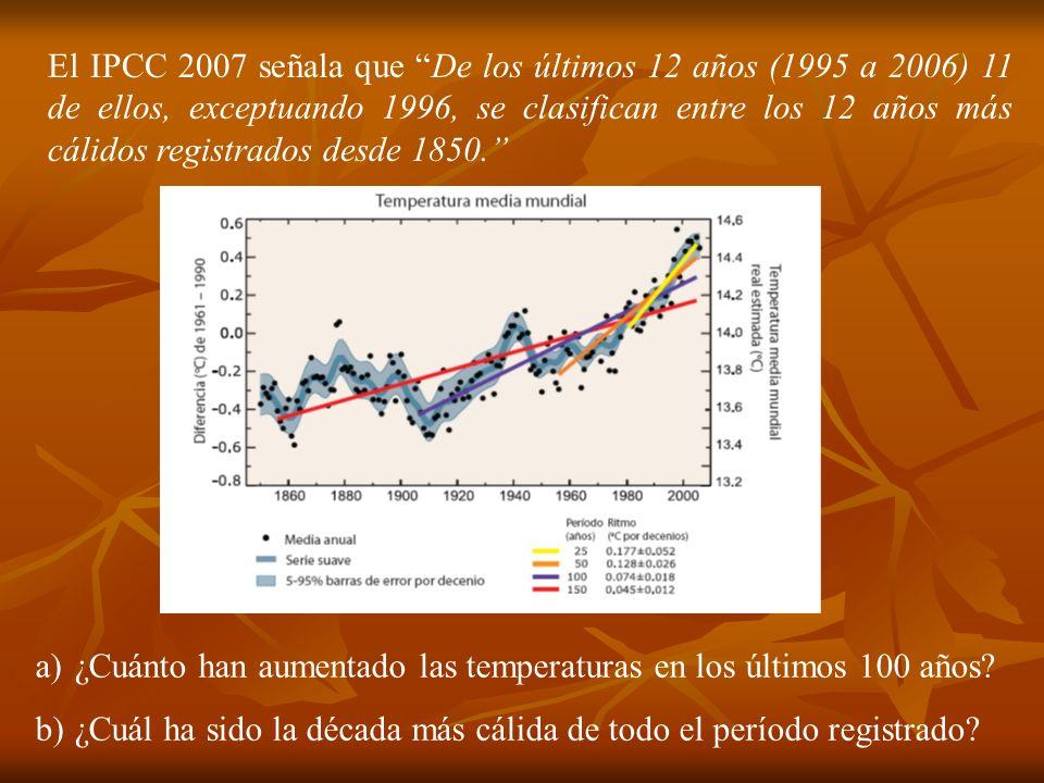 El IPCC 2007 señala que De los últimos 12 años (1995 a 2006) 11 de ellos, exceptuando 1996, se clasifican entre los 12 años más cálidos registrados desde 1850.
