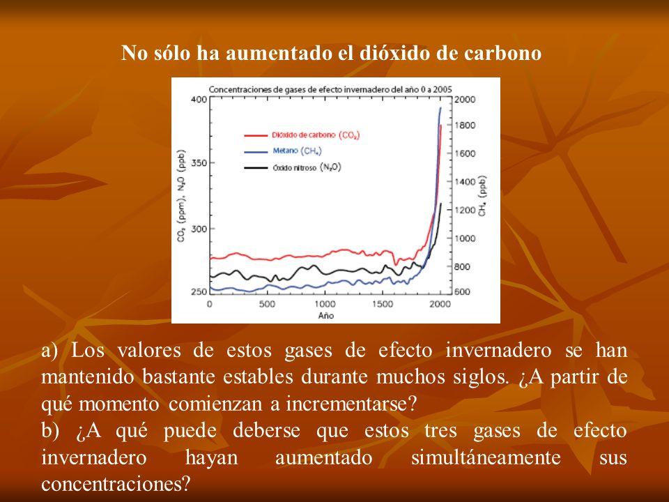 No sólo ha aumentado el dióxido de carbono