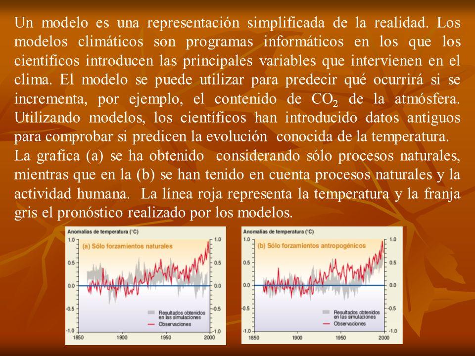 Un modelo es una representación simplificada de la realidad