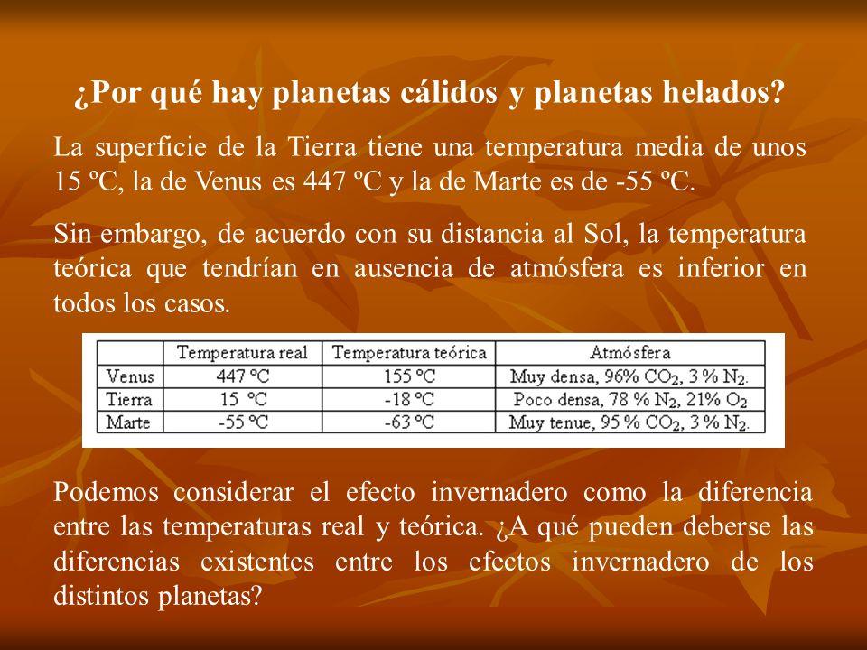 ¿Por qué hay planetas cálidos y planetas helados