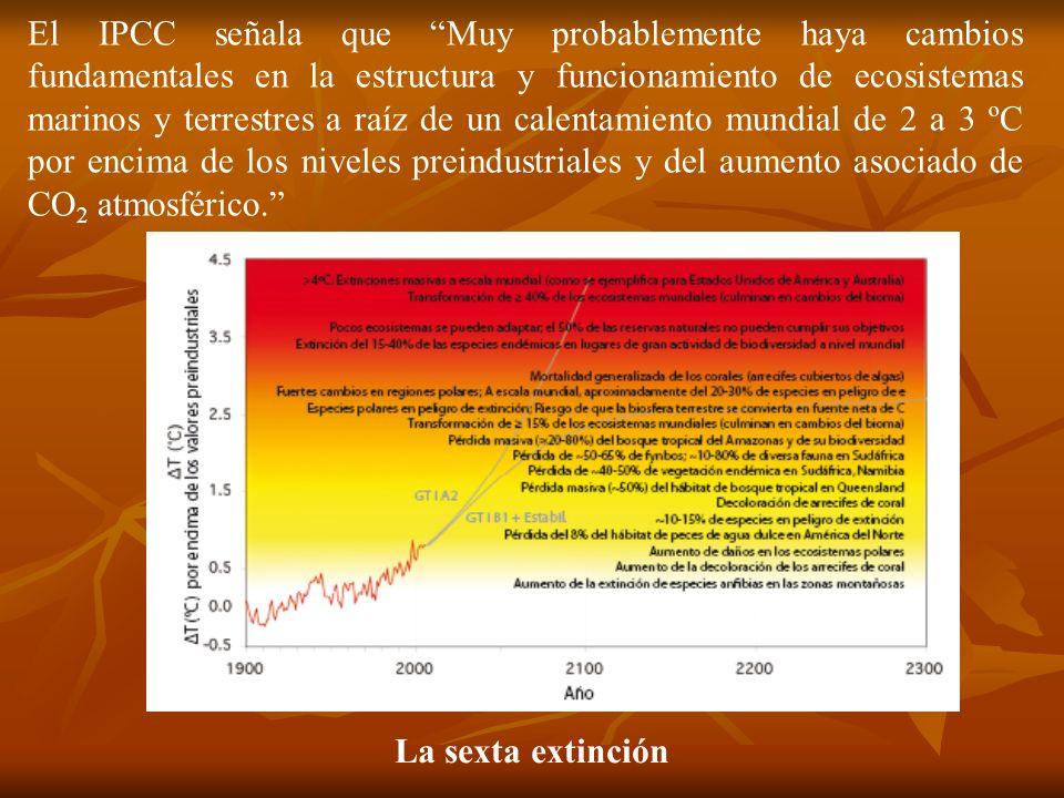 El IPCC señala que Muy probablemente haya cambios fundamentales en la estructura y funcionamiento de ecosistemas marinos y terrestres a raíz de un calentamiento mundial de 2 a 3 ºC por encima de los niveles preindustriales y del aumento asociado de CO2 atmosférico.