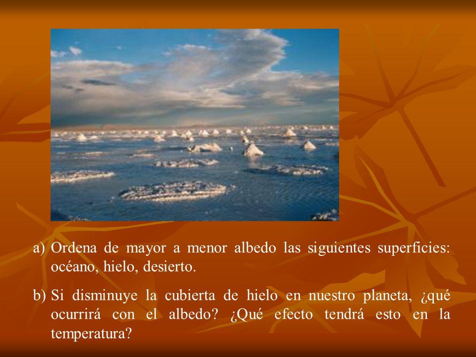Ordena de mayor a menor albedo las siguientes superficies: océano, hielo, desierto.