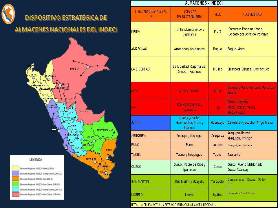 DISPOSITIVO ESTRATÉGICA DE ALMACENES NACIONALES DEL INDECI