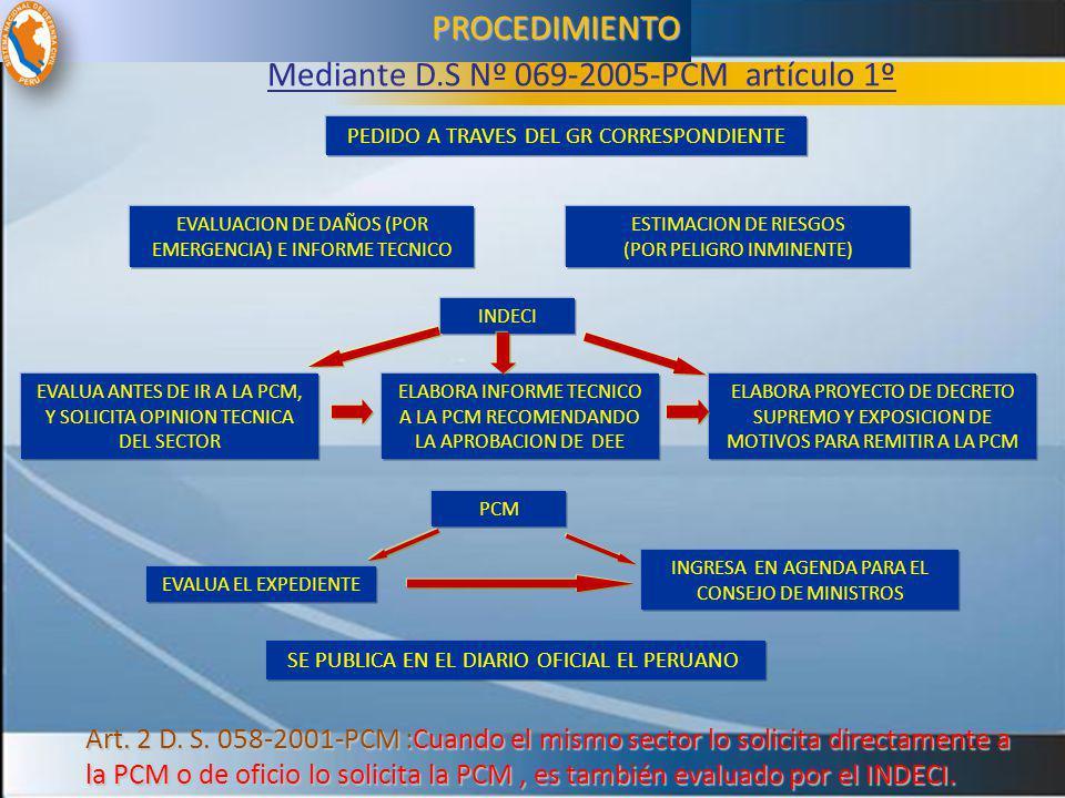 Mediante D.S Nº 069-2005-PCM artículo 1º