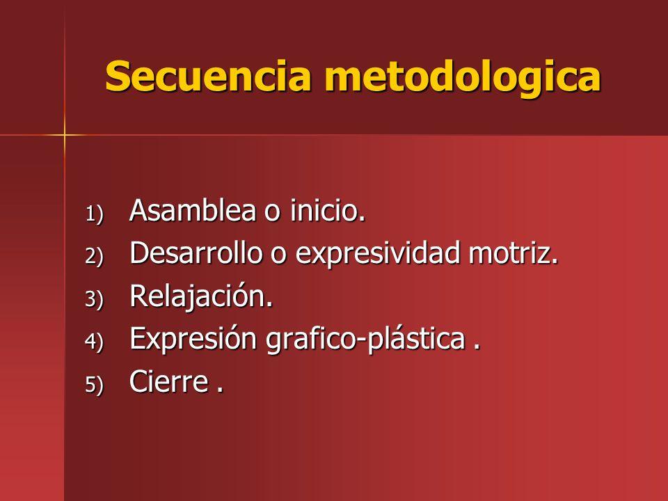 Secuencia metodologica