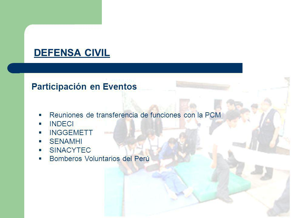 DEFENSA CIVIL Participación en Eventos
